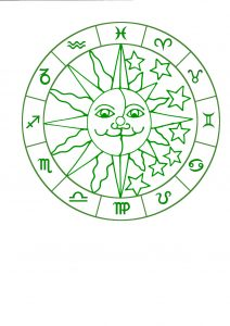 Astrological Clock Design.